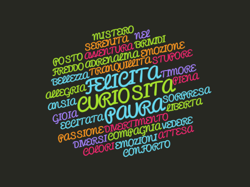 wordcloud-milanesi-23-25-nov2016